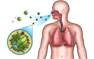 Лечение ларинготрахеита медикаментозными и народными средствами