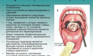 Как лечить ларинготрахеит у взрослых
